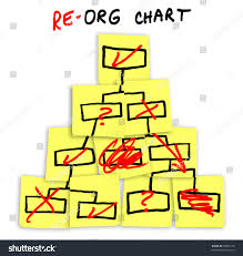 downsizing diagram organization chart red downsizing comments stock