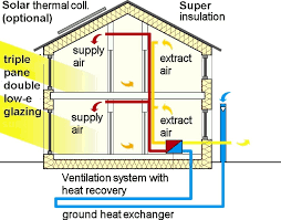 home theater hvac design home hvac design