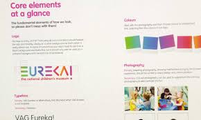branding logo design professional logo design process 10 steps for branding clients