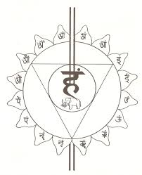 chakra mandala coloring pages