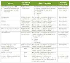 principle 9 nvsd44 new curriculum