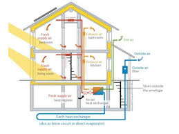 improving affordable housing part 3 msr architecture interiors