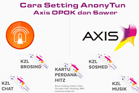 bug axis hitz 2018 cara setting anonytun axis hitz opok dan sawer kzl terbaru 2018