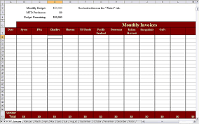 Home Budgeting Spreadsheet by Kitchen Inventory Spreadsheet Room Design Ideas Beautiful On