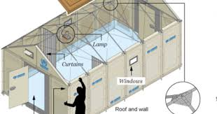 ikea syrian refugees a 1 000 ikea house for refugees popular science