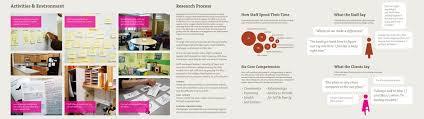 Industrial Design Thesis Ideas Master Of Design Carnegie Mellon Of Design
