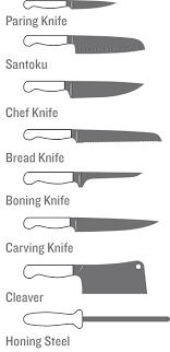 kitchen knives names kitchen designs kitchen knife types cutting boards perdue keywod