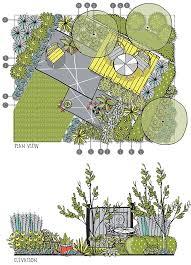 Backyard Plan 106 Best Backyard Design Images On Pinterest Landscaping