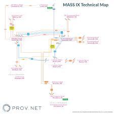 Ri Map Network Map For Provdotnet Llc