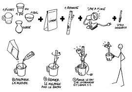 objets de cuisine 5 5 designers cuisine d objets