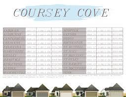 Usda Rual Development by Coursey Cove Home Builders Baton Rouge La Alvarez Construction
