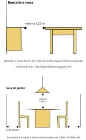 Kitchen Countertop Dimensions Kitchen With Island Layouts Dimensions Kitchen Dimensions