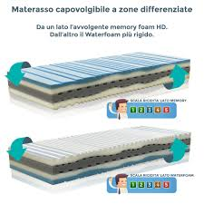 materasso in waterfoam materasso memory hd ortopedico h26 cm anche per pesi importanti
