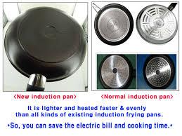 Induction Cooktop Cookware Induction Cookware