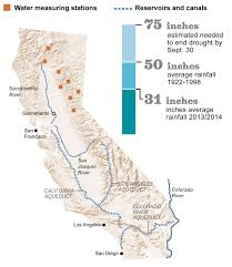 California Aqueduct Map How Much Precipitation Do We Need To End The Drought La Times