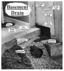 How To Dry Out A Basement by Atlanta Home Inspectors Christian Building Inspectors Christian
