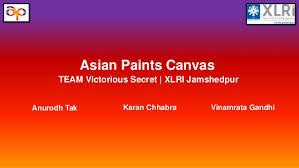 Challenge Asian Branding Challenge Asian Paints
