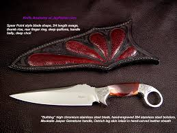 Knife Designs by Knife Anatomy Parts Names By Jay Fisher