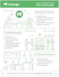 resume template for customer service associate ii slap ii graphic design intern jobs in atlanta ga glassdoor