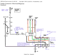 wiring a 7 blade trailer harness or plug bright diagram for