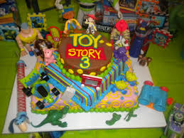 story party ideas story birthday party story birthday party ideas best