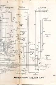 amc amx wiring harness amc free wiring diagrams