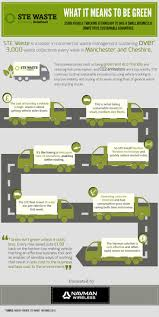 the 25 best waste management company ideas on pinterest waste