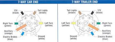farm trailer wiring diagram wiring diagram simonand