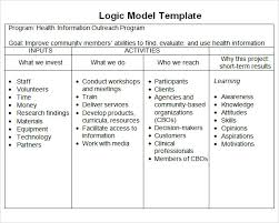 community needs assessment template best 25 example of business