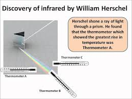 infrared and ultraviolet light p1 6 discovery of infrared and ultraviolet radiation youtube