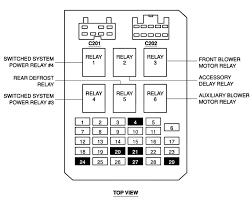 2003 ford windstar fuse box diagram i desperately need a fuse