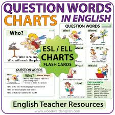 words cards question words in wall charts flash cards