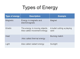 what type of energy is light types of energy name the types of energy magnetic ppt download