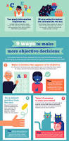 What Is Your Long Term Career Objective Infographic How To Make Objective Decisions Recoil Offgrid
