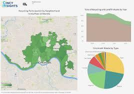 Zip Code Map Cincinnati by Home Recycling