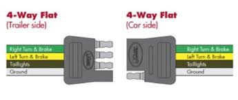 4 way flat light connector trailer hitch