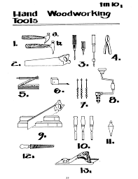 Wood Joints Worksheet by Agricultural Mechanics Transparencies