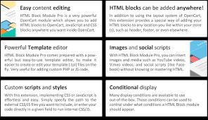 html layout under opencart html block module pro add html blocks anywhere