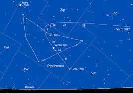 Night Sky Map Tonight Catch These Comets In 2016 Sky U0026 Telescope Magazine
