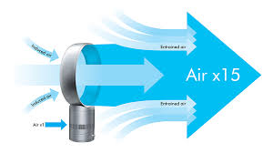 atodd when harvard met sally how a dyson air multiplier moves 15 times more air than its