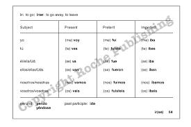 verb pattern hesitate spanish verb mastery blog free spanish verb charts