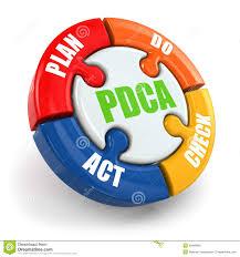 pdca plan do check act stock illustration image 39499966