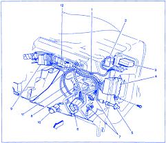 gmc sonoma 2002 dash electrical circuit wiring diagram carfusebox
