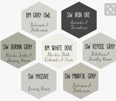 types of grays sherwin williams the 10 best gray and greige paint colours