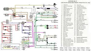 total rewiring of 72 spit and
