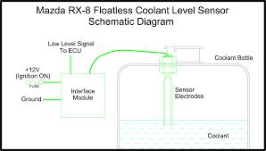 Coolant Light Radiator Fluid Warning Light Perplexcitysentinel Com