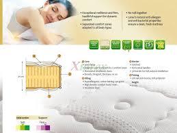 jupiter latex mattress gami latex bed mattress by gautier xiorex
