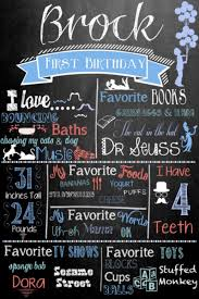 birthday chalkboard birthday chalkboard custom colors font and graphics at request