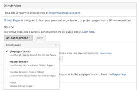 photo pages configuring a publishing source for github pages user documentation
