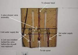 shower valve installation and repair 954 981 1444 plumbing